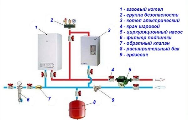 Делаем подпитку системы отопления своими руками: клапаны, насосы, узлы и схемы монтажа