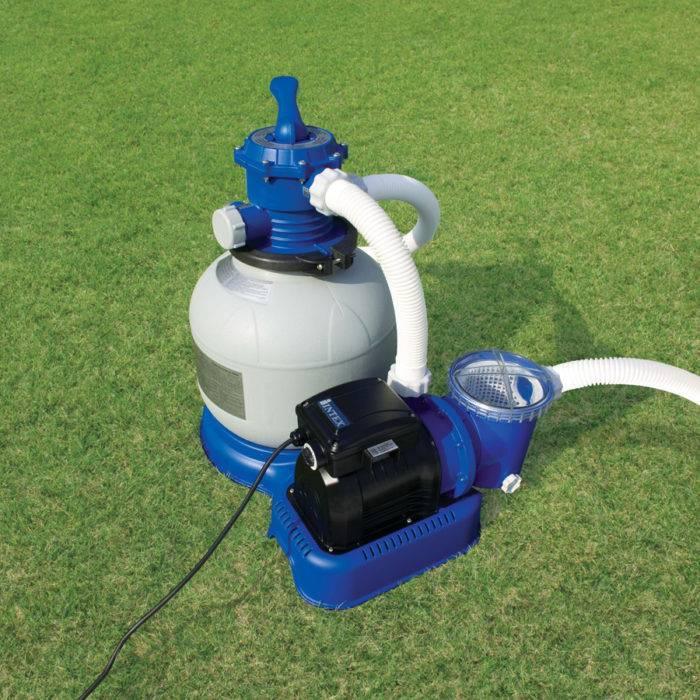 Виды и выбор погружных насосов. как подобрать скважинный насос?