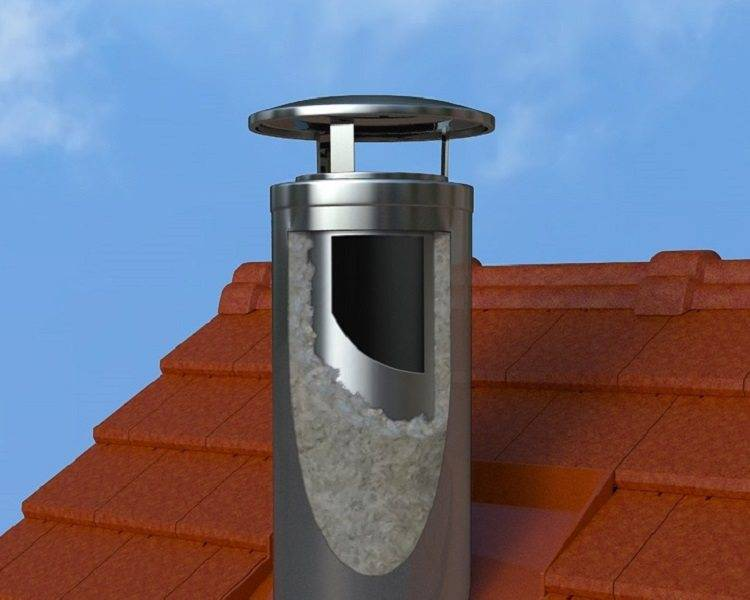 Дымовая труба: расчет высоты и сечения