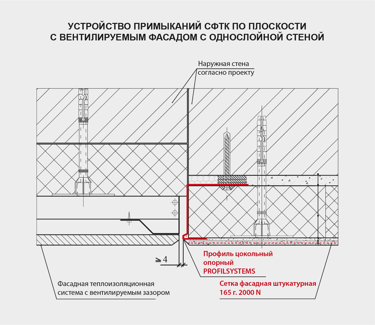 Утепление фасадов в москве и мо, выгодные цены!