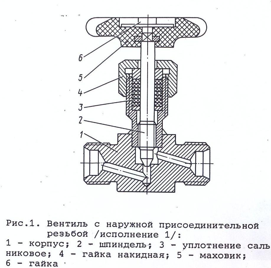 Вентиль запорный фланцевый классификация, конструкция и принцип работы