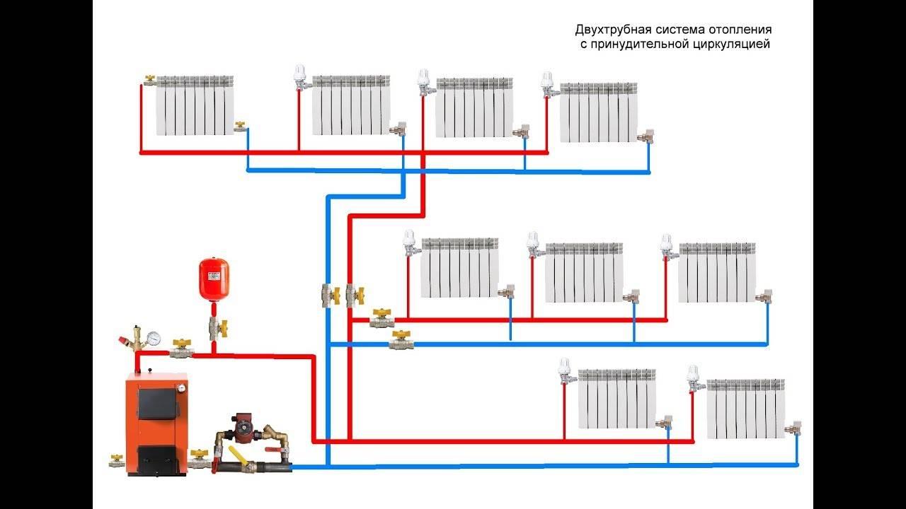 Принцип работы и критерии выбора инверторного обогревателя для квартиры и дома. характеристика и принцип работы инверторного обогревателя