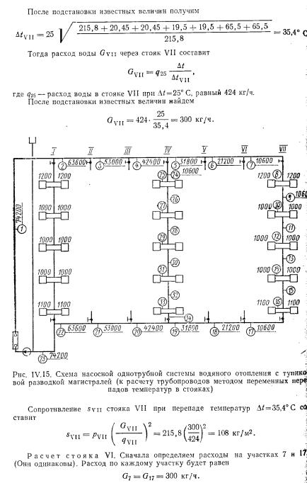 Выполнение гидравлического расчета системы отопления