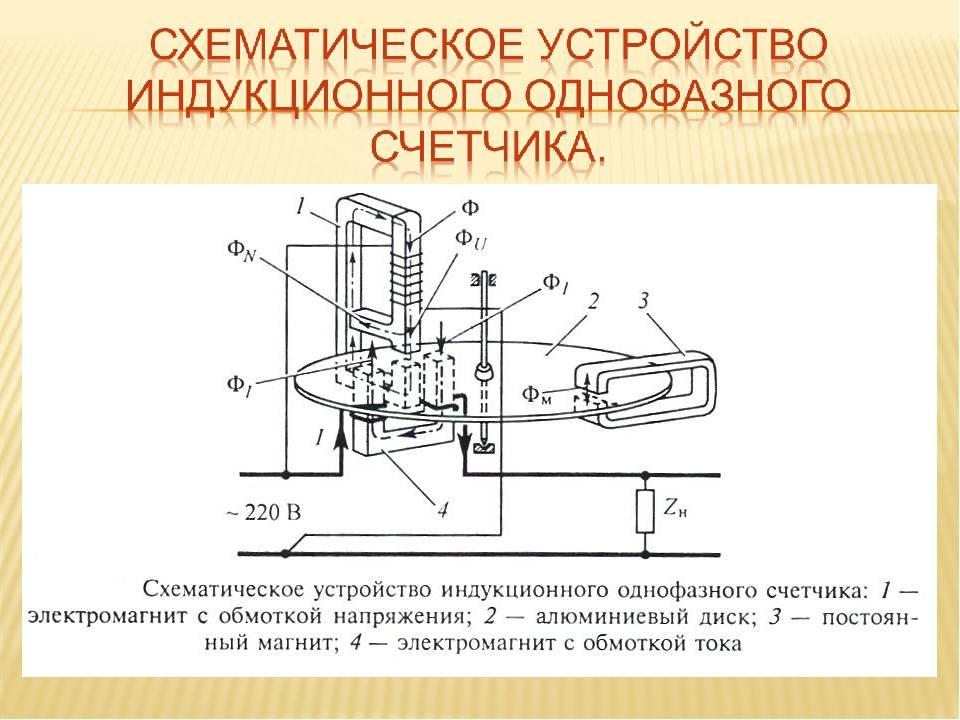 Как работает электросчетчик - всё о электрике