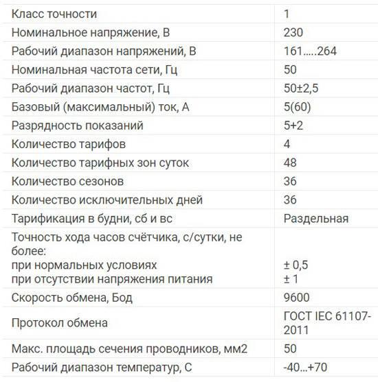 Нева мт 123 – обзор характеристик, инструкция