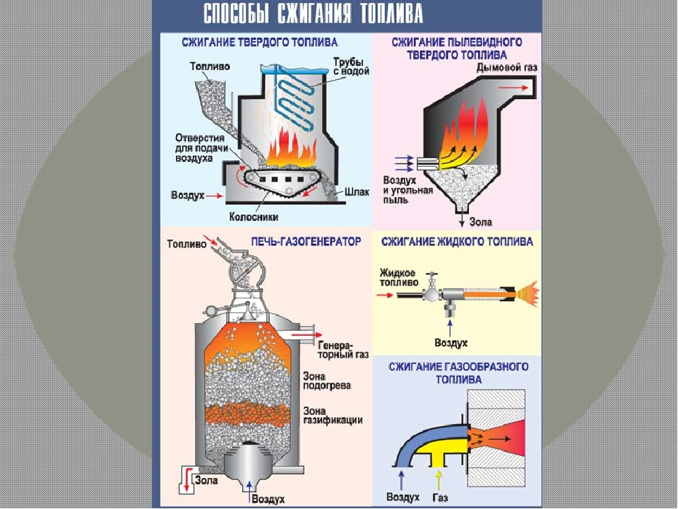 Как сделать биокамин своими руками: устройство, схемы и пошаговая инструкция по сборке