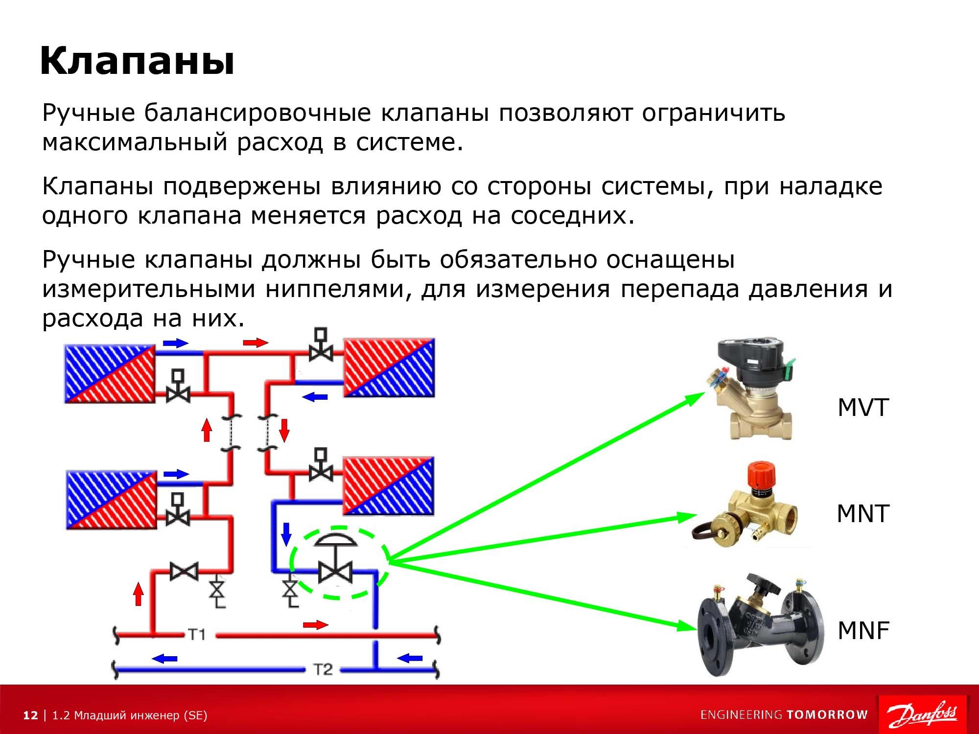 Балансировочный клапан для системы отопления: что это такое, принцип работы автоматических кранов, процесс установки