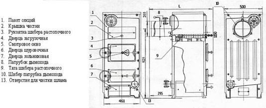 Кчм 1 технические характеристики. устройство и технические характеристики. отопительная техника кчм