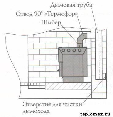 Печь профессора бутакова для дома: плюсы и минусы, модельный ряд, делаем сами