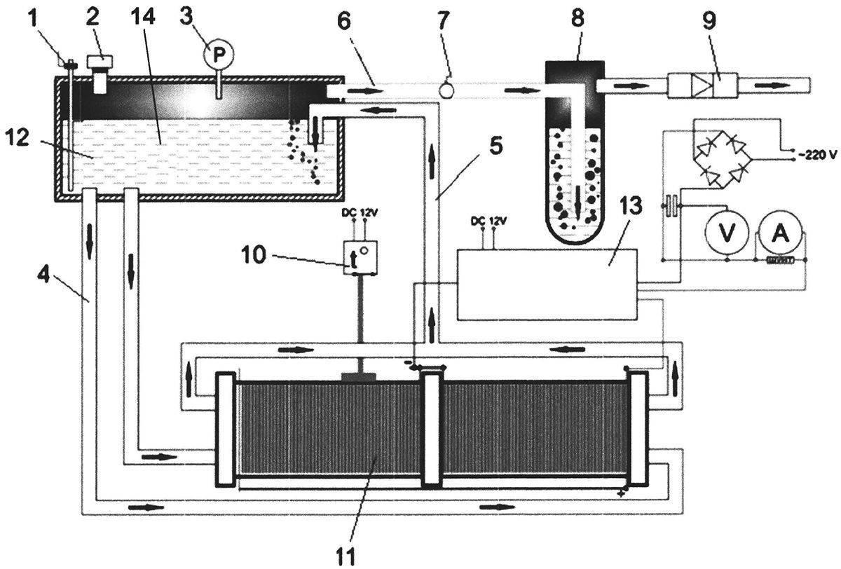 Что такое газ брауна? газ брауна для отопления дома