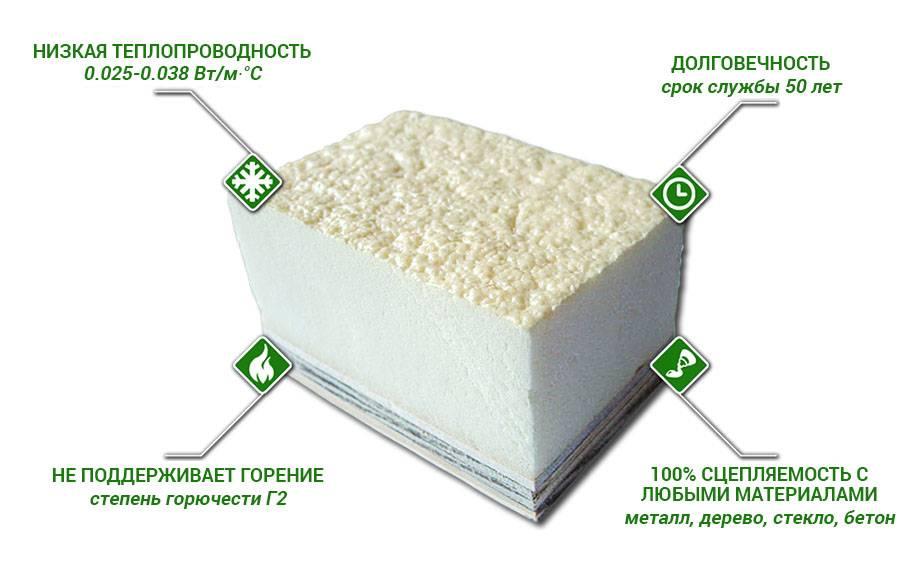Полиуретан - что это такое, применение, свойства   polimer info