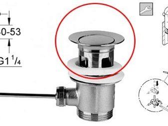 Донный клапан: чем является, каковы плюсы и минусы его применения в раковине, виды и монтаж гарнитуры
