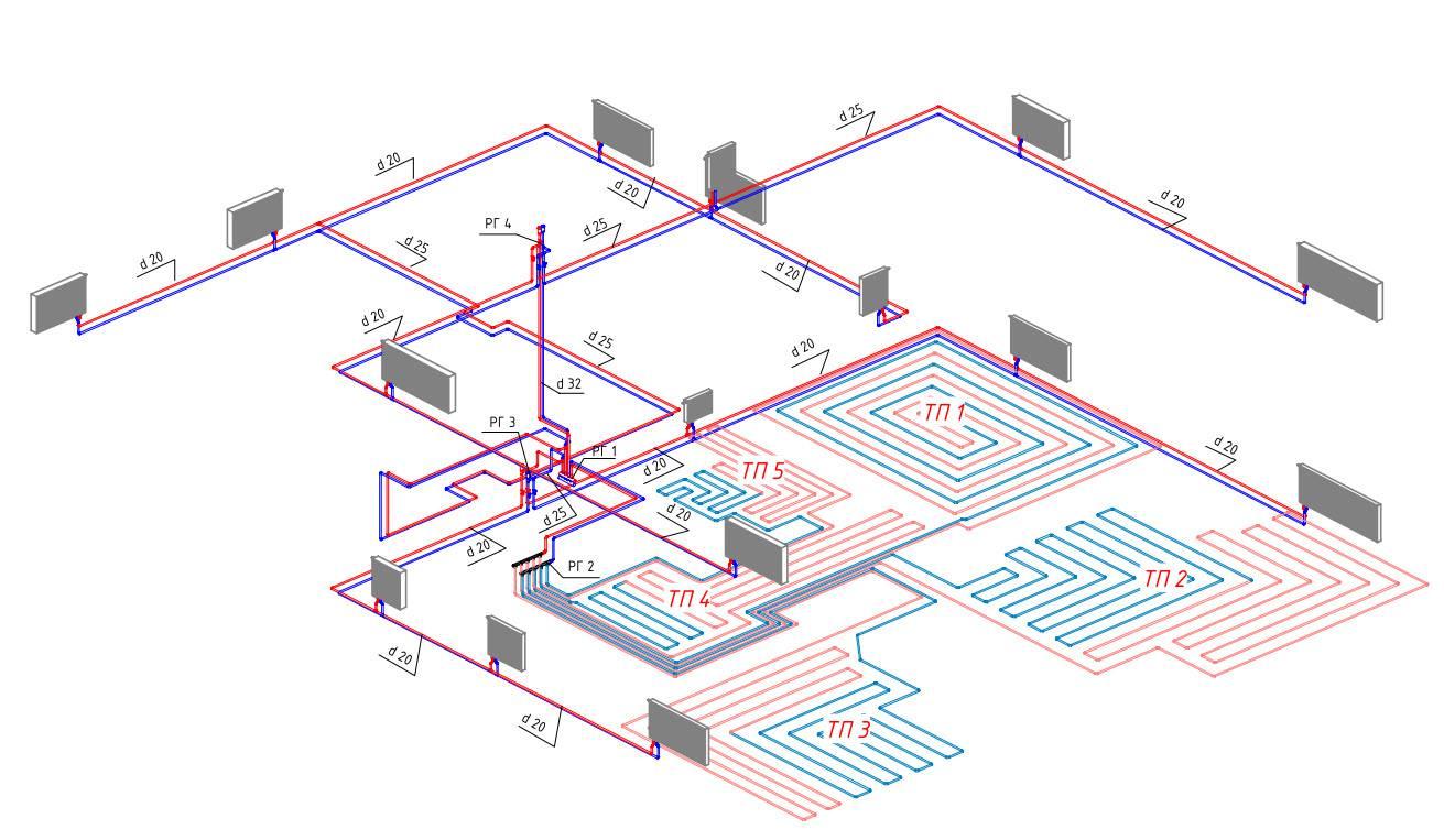 Лучевая система отопления в частном доме и квартире | инженер подскажет как сделать