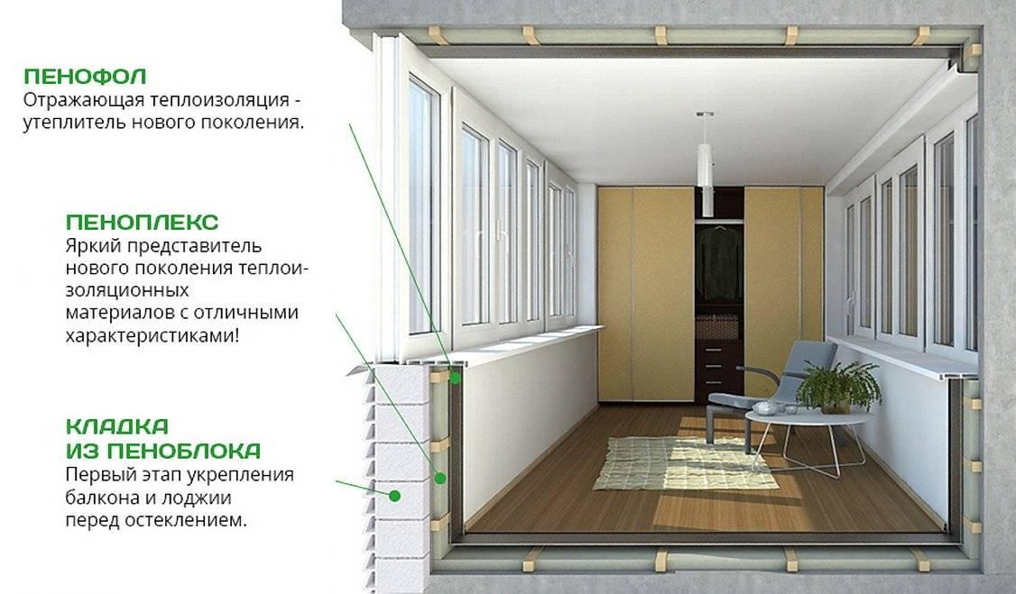 Можно ли утеплить лоджию или балкон до комнатной температуры?