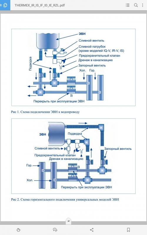 Инструкция по применению и характеристики водонагревателя термекс на 30 литров