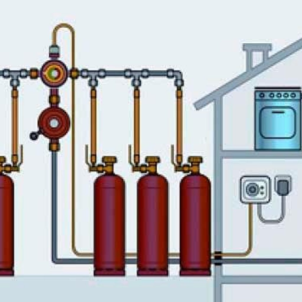 Газовый котел на баллонном газе пропане