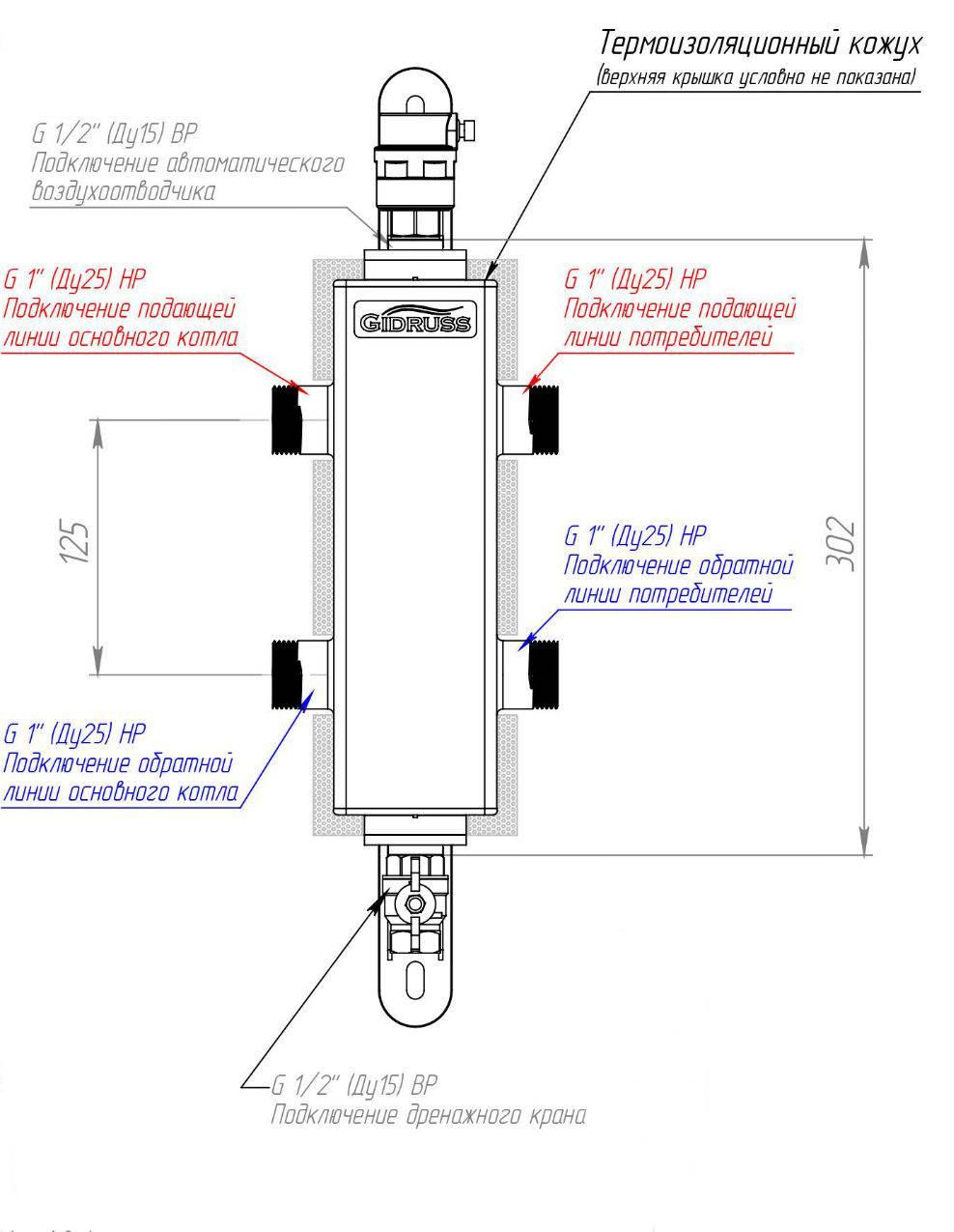 Изготовление гидрострелки отопления своими руками