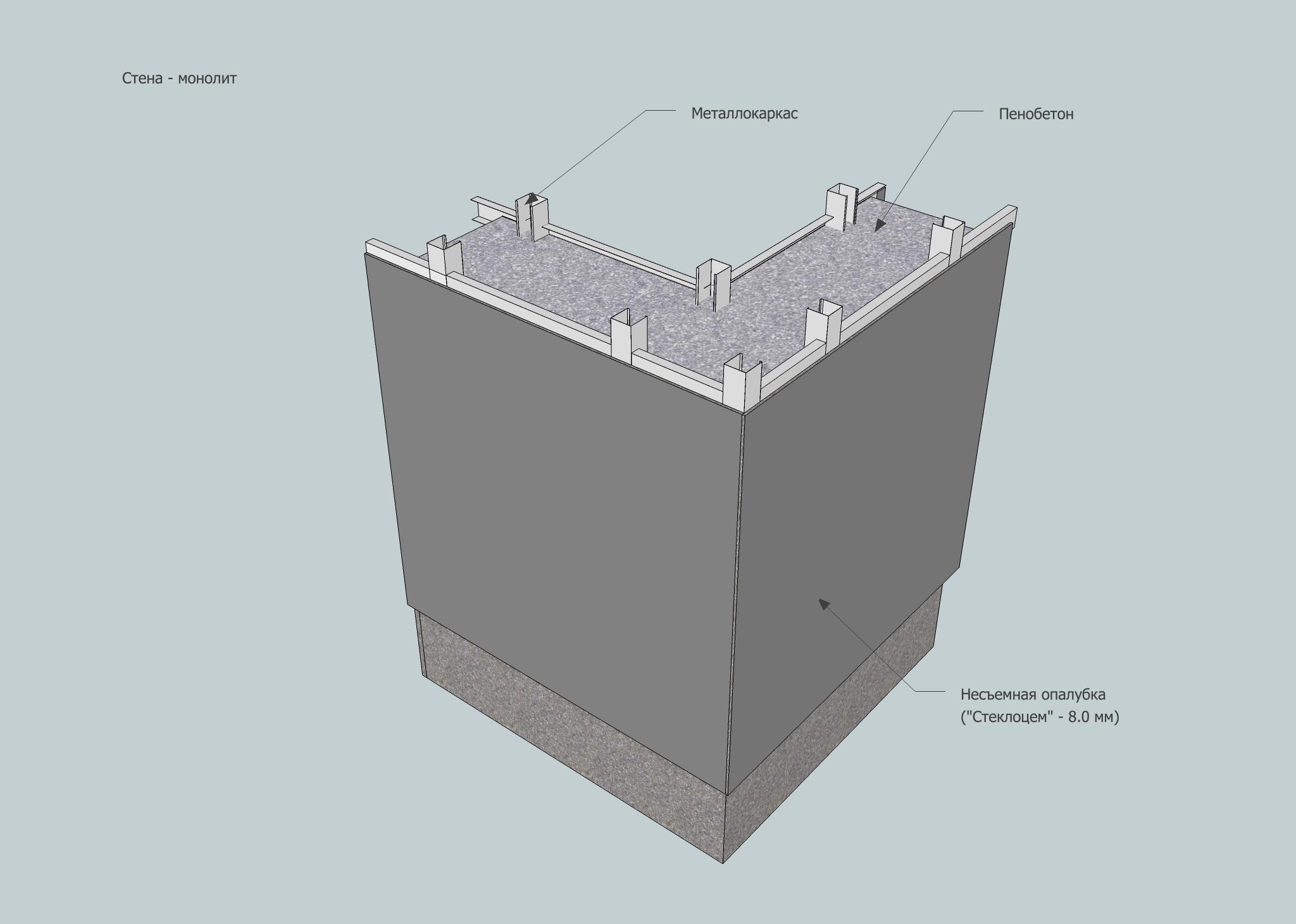 Утеплитель для стен внутри дома или квартиры – выбор материала, способа его укладки