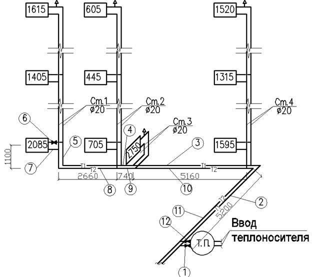 Гидравлический расчет системы отопления: цель и ход выполнения, вычисления