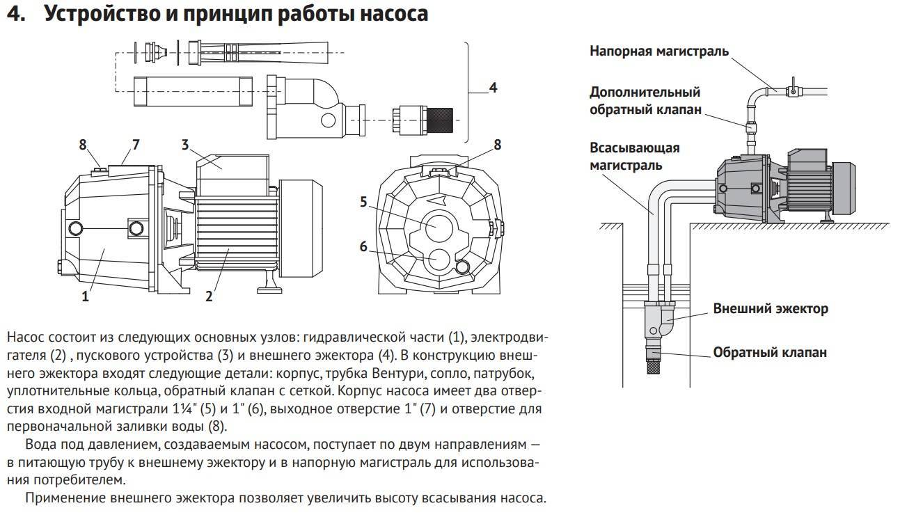 Эжектор для насосной станции самому