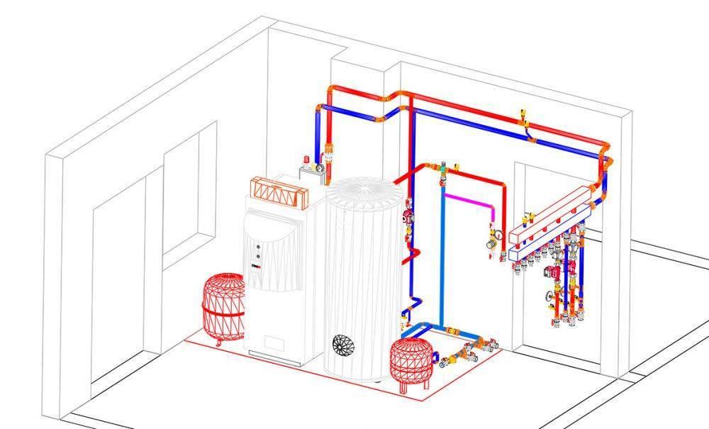 Требования к размерам котельной в частном доме на газе, угле и др.