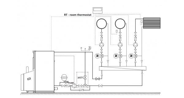 Схема и устройство обвязки котла в частном доме