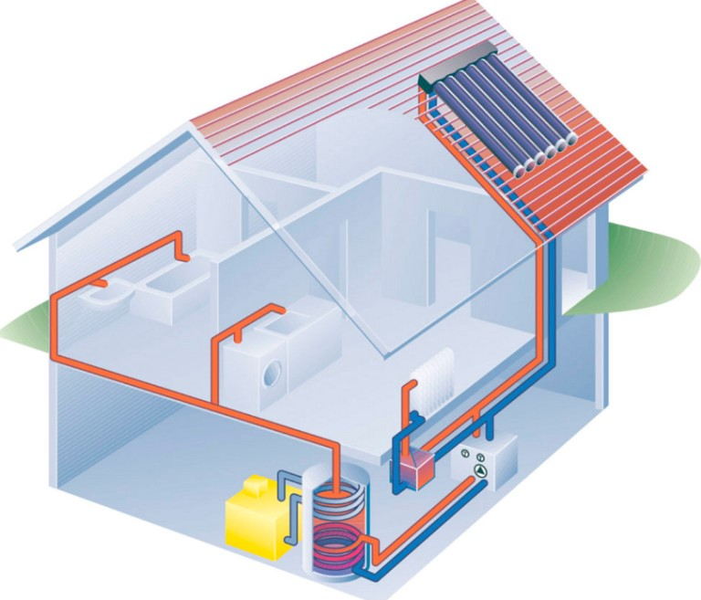Нормы температуры воды в отоплении квартир и домов, составление графика для теплоснабжения