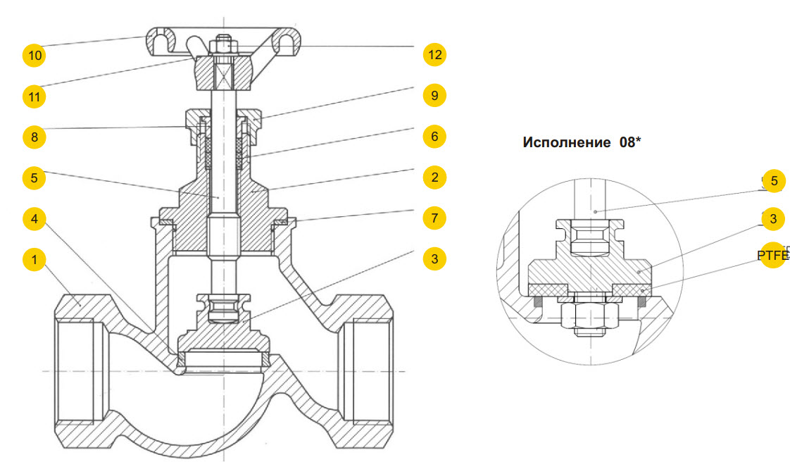 Запорная арматура: что это такое, виды и классификация кранов и типы подсоединения к трубопроводам