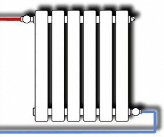 10 возможных проблем при замене радиатора в квартире