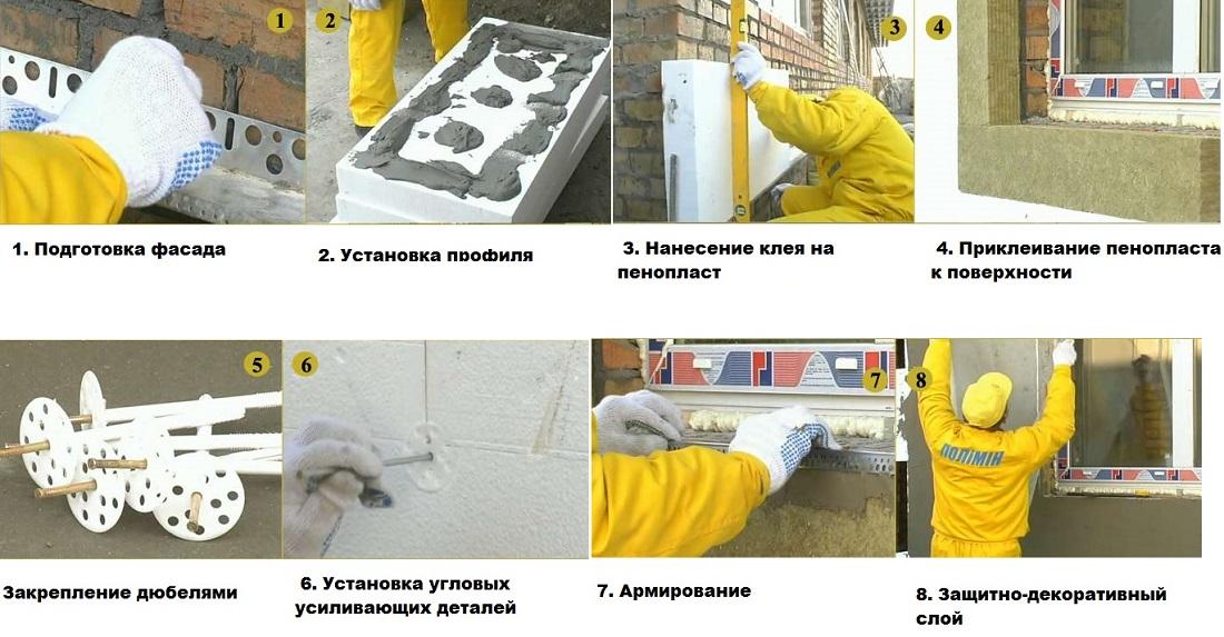 Как выбрать краску для пенопласта — расскажет эксперт. жми!