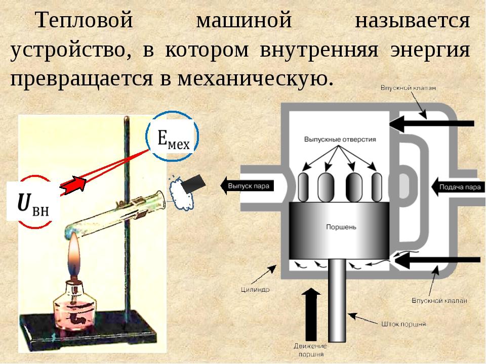 Тепловые трубы — конструкция и принцип действия
