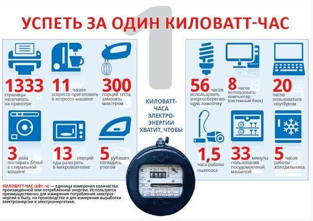 Сколько электроэнергии потребляет электрокотел
