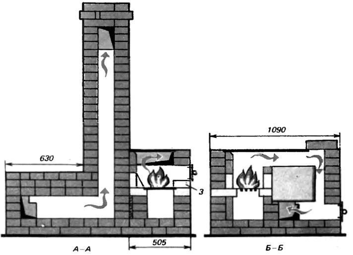 Печь с лежанкой из кирпича для дома и дачи своими руками: порядовка, схема и пошаговая инструкция