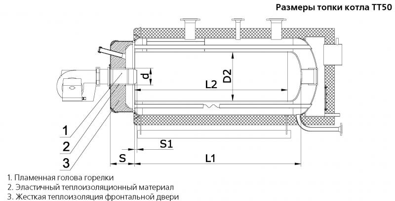 Компоновка и тепловой расчёт поверхностей нагрева барабанного котла тп-230