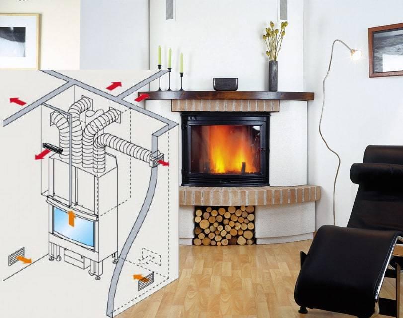 Печное отопление частного дома: какой вариант устройства выбрать
