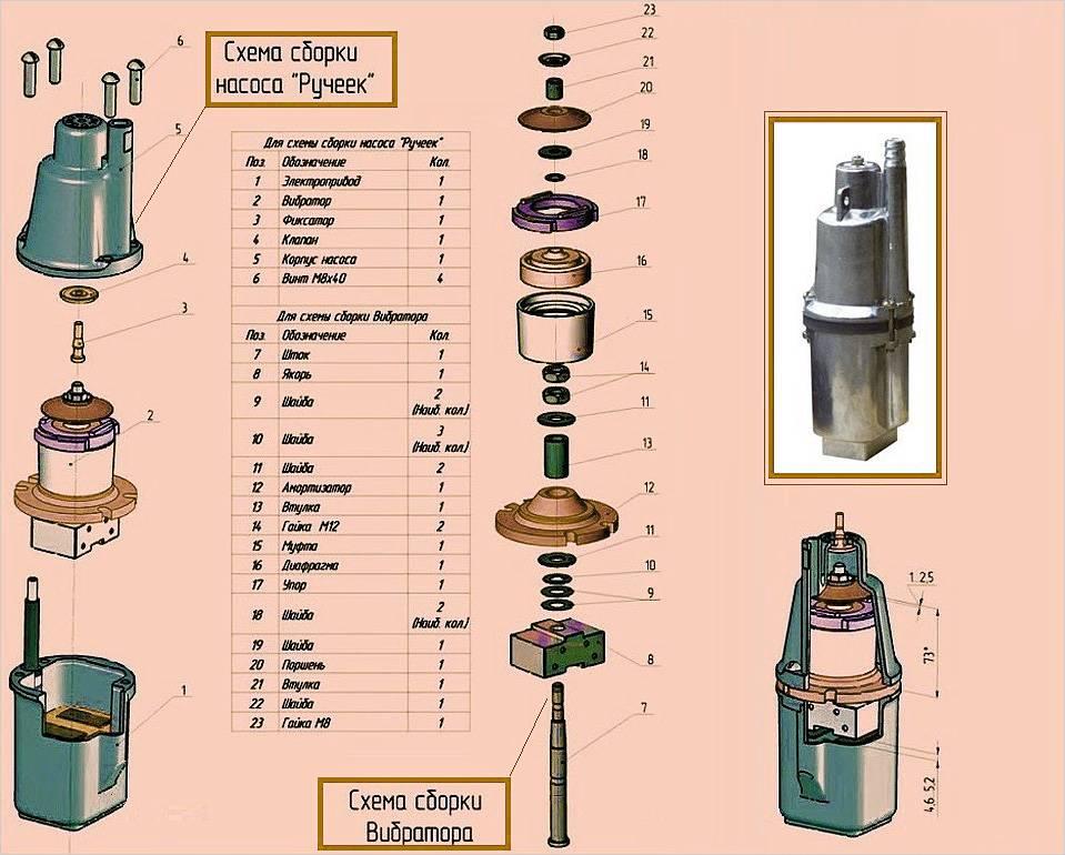 Вибрационный погружной насос малыш — характеристики моделей