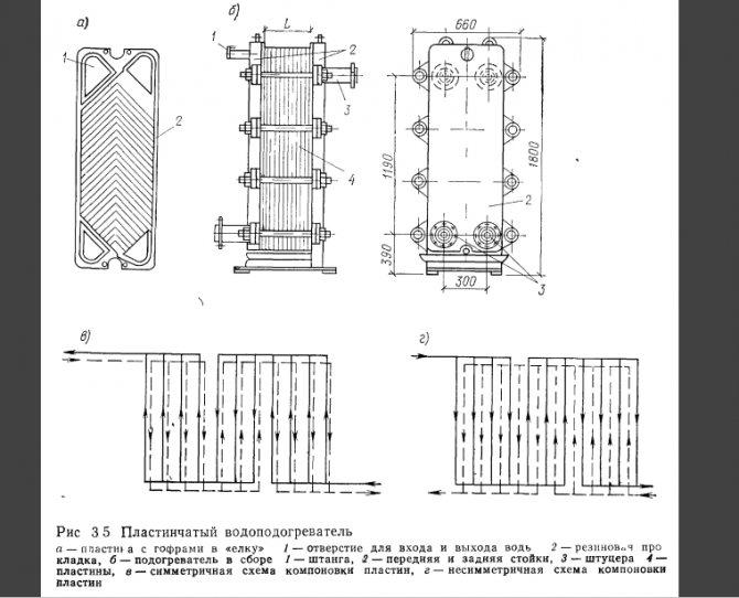 Пластинчатый теплообменник: принцип действия, схема и особенности работы аппарата