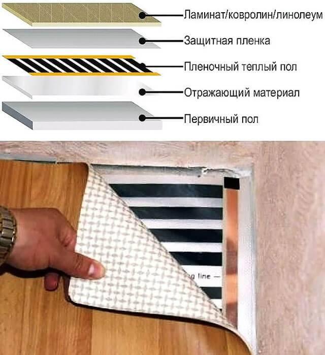Пленочный теплый пол под ковер - инструкция по монтажу. жми!
