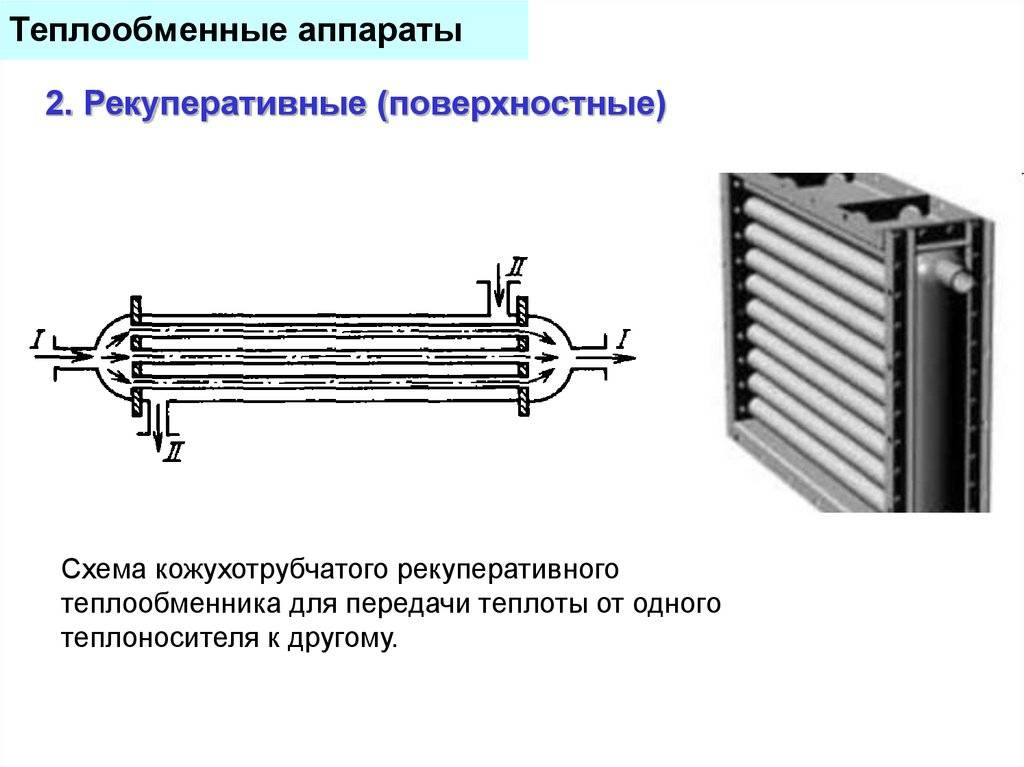 Теплообменники. теплообменные аппараты. типы, виды, устройство, расчет теплообменников.