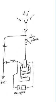 Как получать электричество из земли