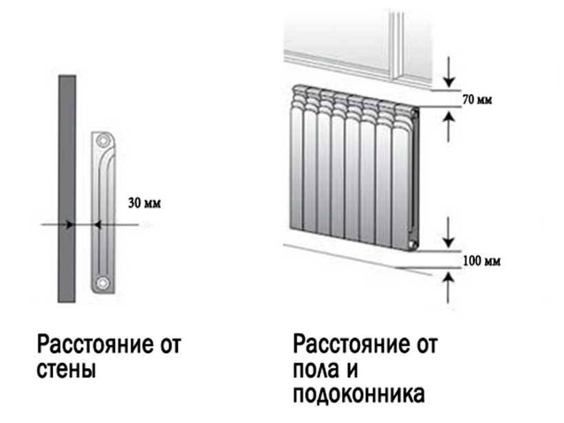 Установка биметаллических радиаторов отопления монтаж своими руками, видео