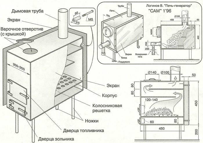Печь для гаража на дровах: плюсы и минусы, виды, устройство, особенности выбора