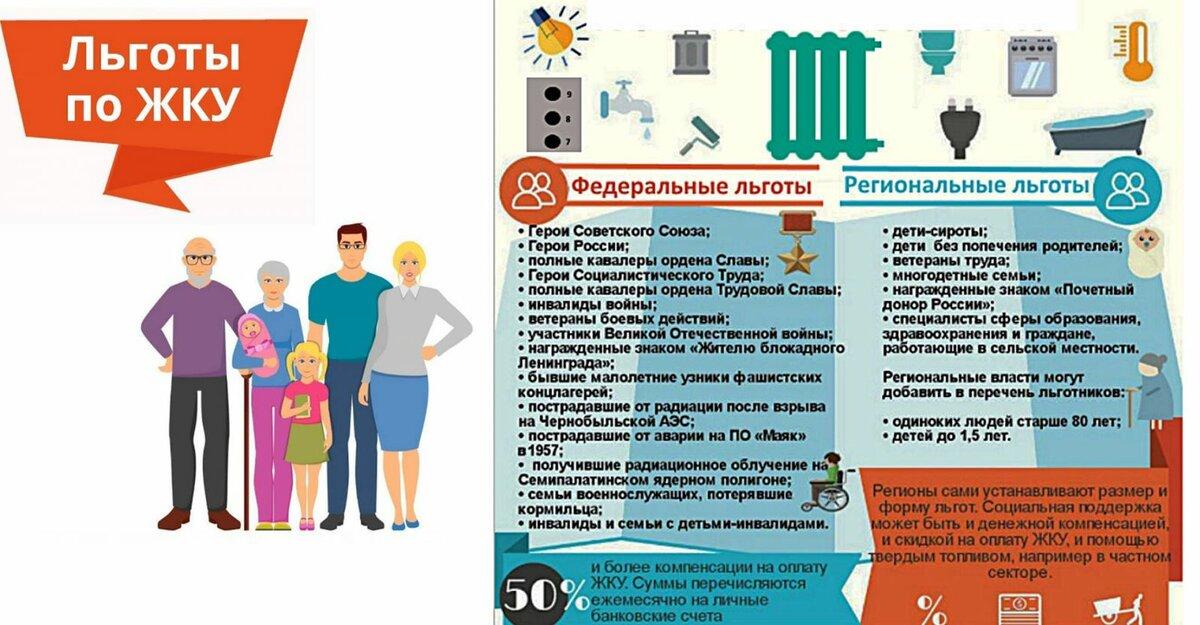 Расчет льготы ветеранам труда по оплате электроэнергии в москве