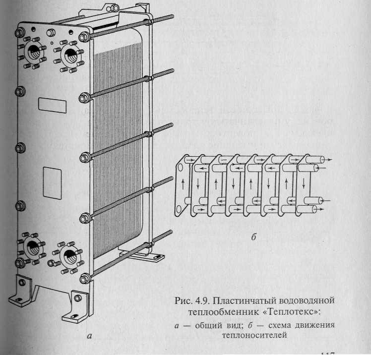 Теплообменник: классификация и виды, устройство и принцип работы, общие советы специалистов