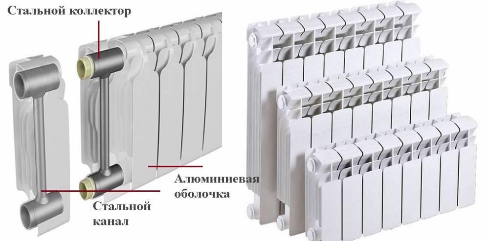 Алюминиевые радиаторы отопления: обзор технических характеристик + принципы монтажа