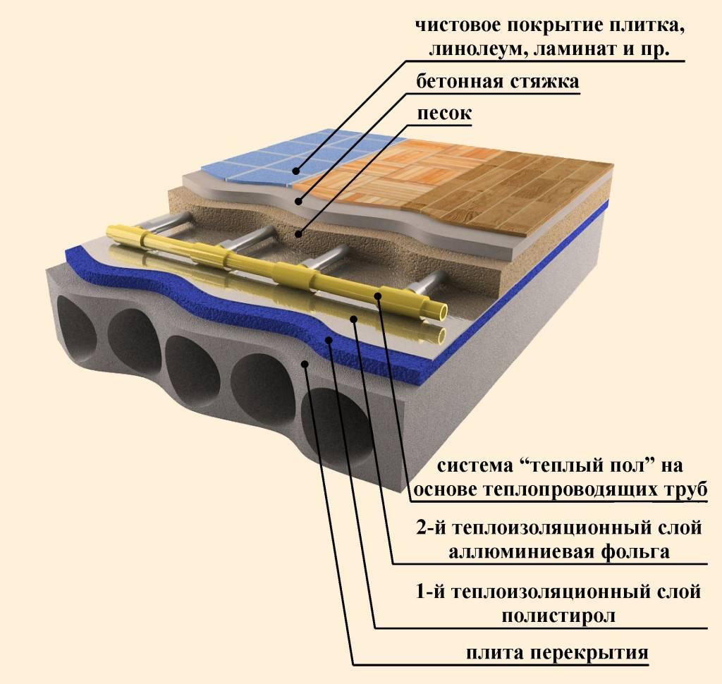 Какие трубы для теплого пола выбрать: характеристики и способы монтажа