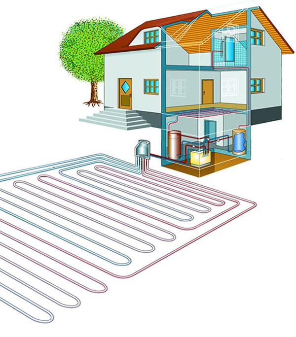 Достоинства и недостатки геотермального отопления дома: описание и принцип работы