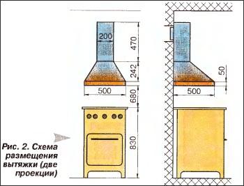 Вытяжка для кухни с воздуховодом: выбор и правила установки