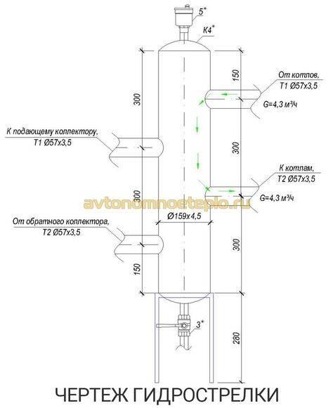 Гидрострелка для отопления: устройство и назначение узла, специфика расчета