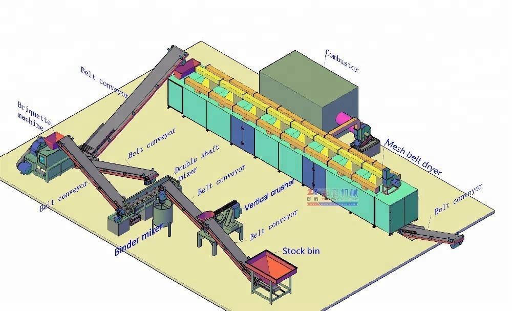 Брикетированный уголь, технологии, связующие и способы домашнего изготовления